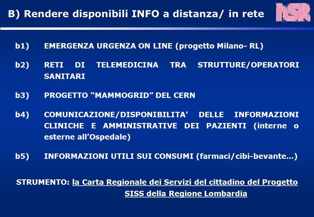 B) Rendere disponibili INFO a distanza/ in rete b1) EMERGENZA URGENZA ON LINE (progetto Milano- RL) b2) RETI DI TELEMEDICINA TRA STRUTTURE/OPERATORI SANITARI b3) PROGETTO MAMMOGRID DEL CERN b4)COMUNICAZIONE/DISPONIBILITA DELLE INFORMAZIONI CLINICHE E AMMINISTRATIVE DEI PAZIENTI (interne o esterne allOspedale) b5)INFORMAZIONI UTILI SUI CONSUMI (farmaci/cibi-bevante…) STRUMENTO: la Carta Regionale dei Servizi del cittadino del Progetto SISS della Regione Lombardia