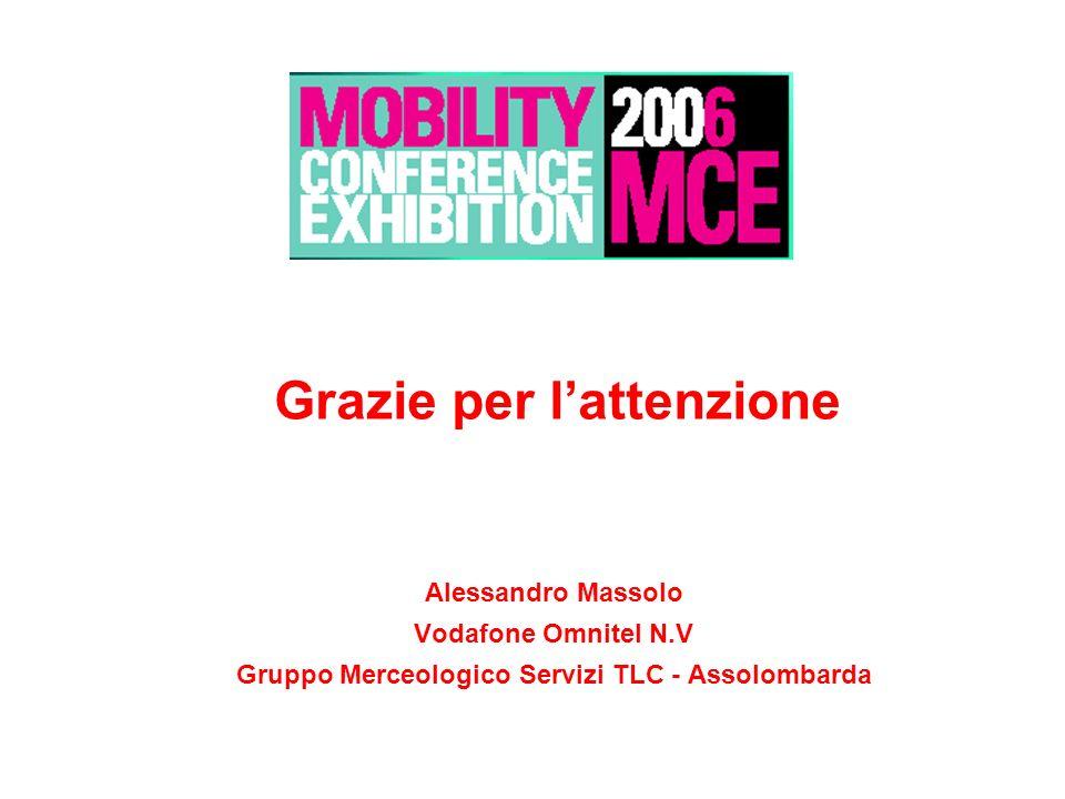 Pag. 11 Grazie per lattenzione Alessandro Massolo Vodafone Omnitel N.V Gruppo Merceologico Servizi TLC - Assolombarda