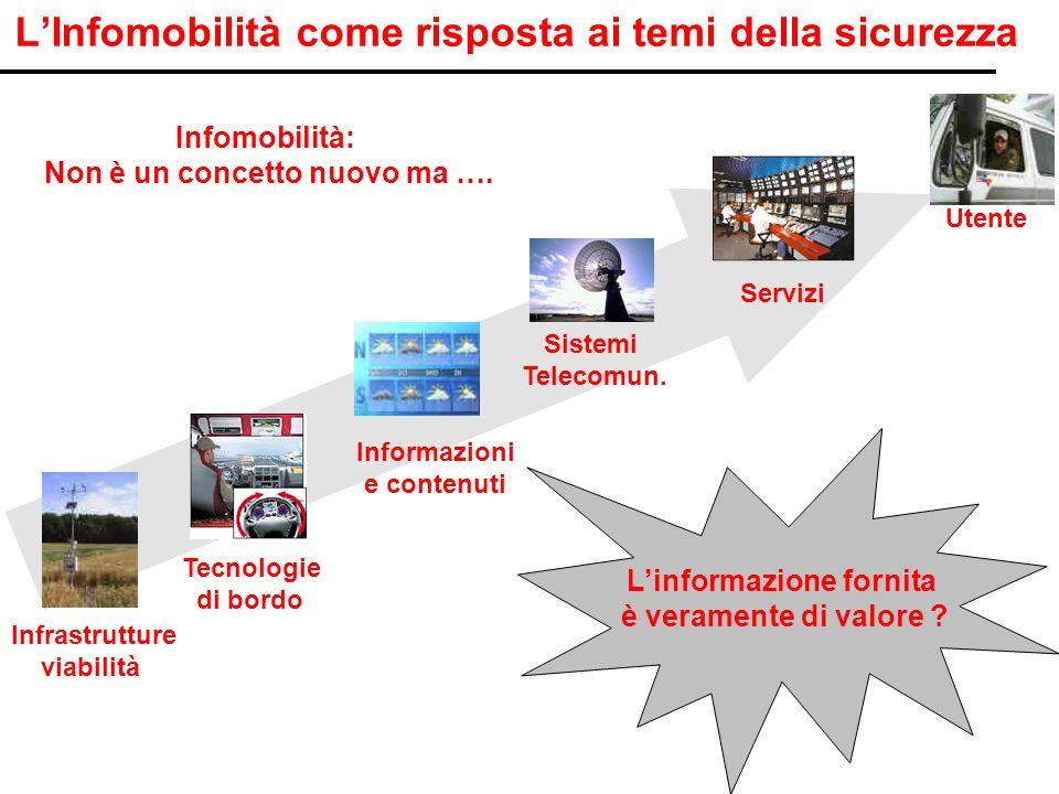Pag. 3 LInfomobilità come risposta ai temi della sicurezza Infrastrutture viabilità Tecnologie di bordo Informazioni e contenuti Sistemi Telecomun. Se