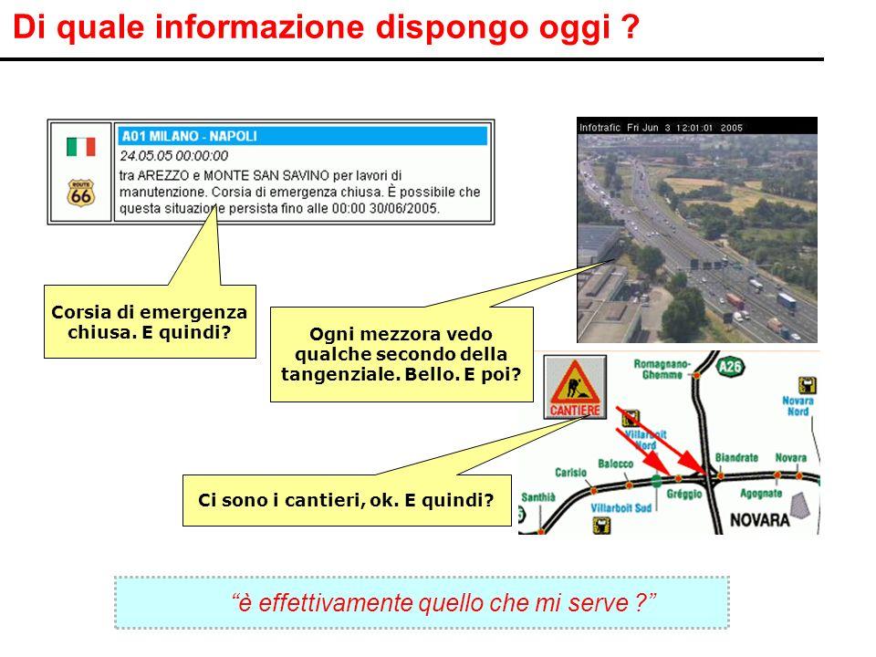 Pag.5 Il percorso indicato in rosso è al momento il più rapido tra Monza e Lorenteggio.