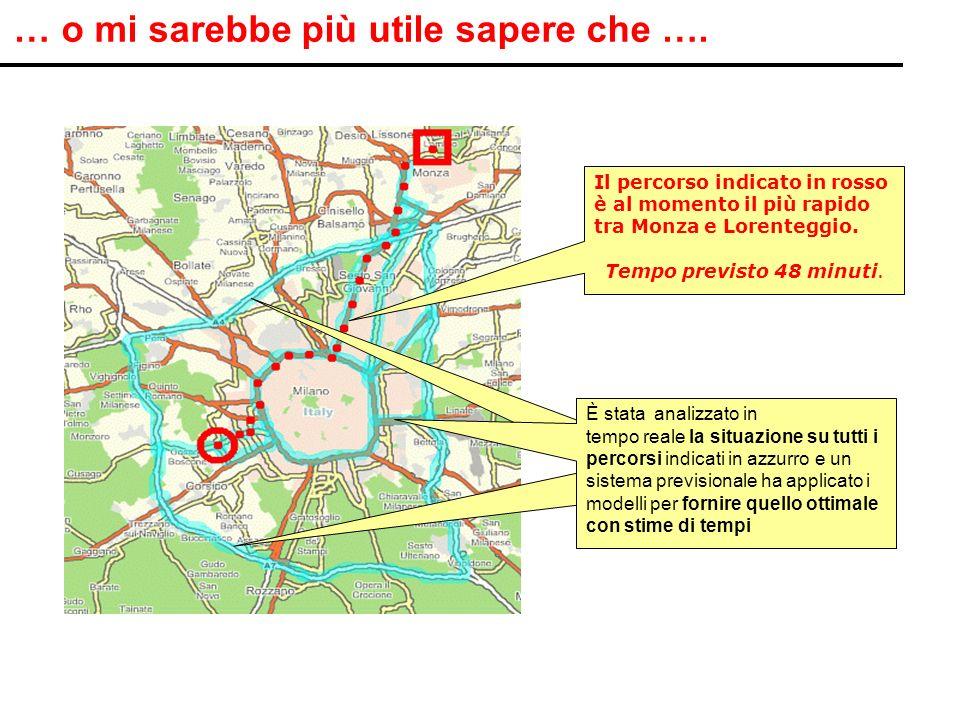 Pag. 5 Il percorso indicato in rosso è al momento il più rapido tra Monza e Lorenteggio. Tempo previsto 48 minuti...È stata analizzato in tempo reale