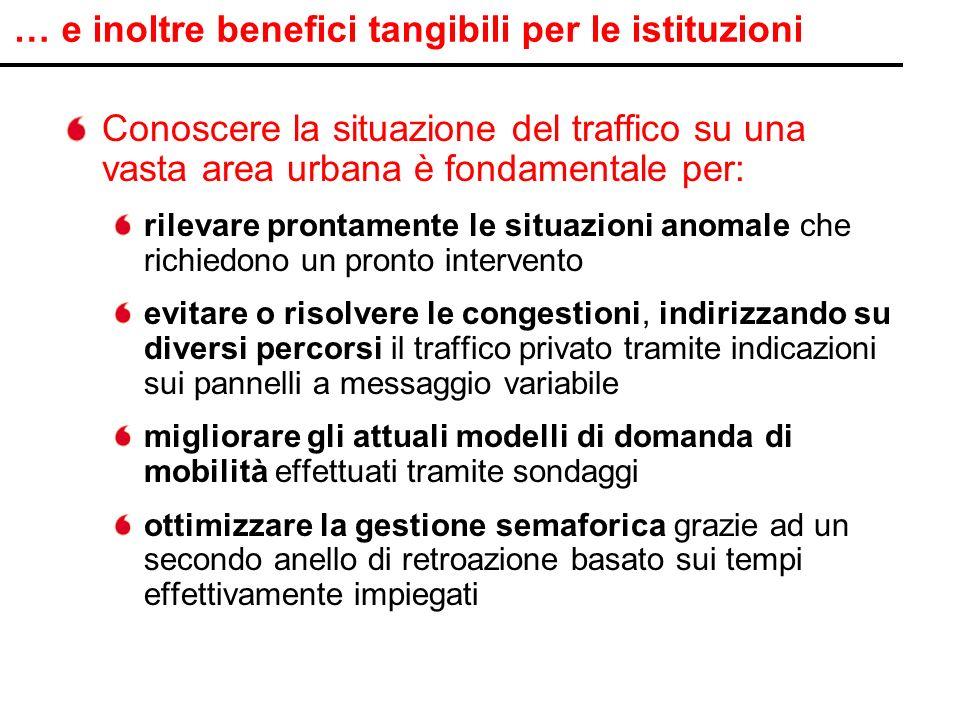 Pag. 6 Conoscere la situazione del traffico su una vasta area urbana è fondamentale per: rilevare prontamente le situazioni anomale che richiedono un