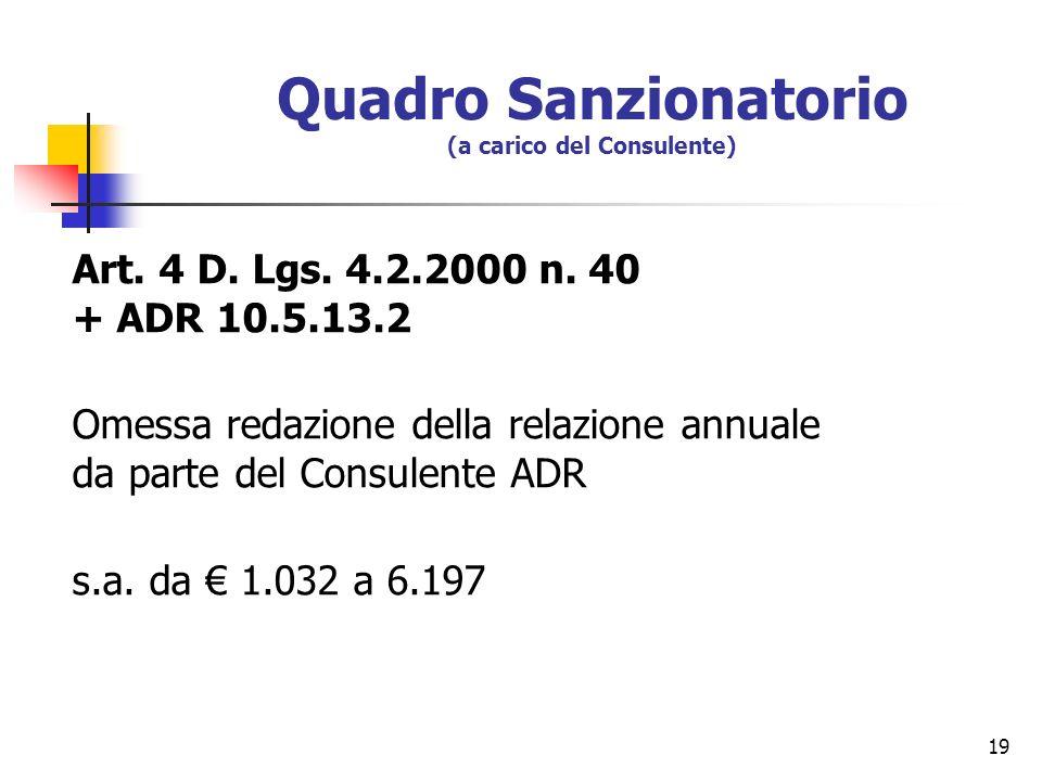 19 Quadro Sanzionatorio (a carico del Consulente) Art. 4 D. Lgs. 4.2.2000 n. 40 + ADR 10.5.13.2 Omessa redazione della relazione annuale da parte del