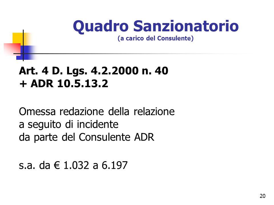20 Quadro Sanzionatorio (a carico del Consulente) Art. 4 D. Lgs. 4.2.2000 n. 40 + ADR 10.5.13.2 Omessa redazione della relazione a seguito di incident