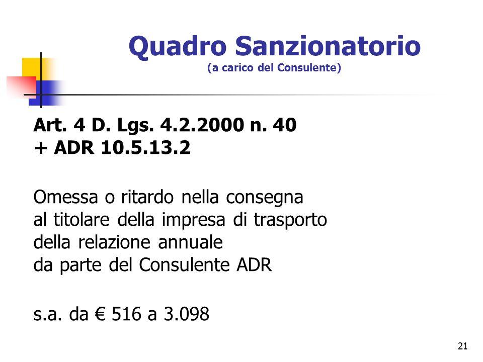 21 Quadro Sanzionatorio (a carico del Consulente) Art. 4 D. Lgs. 4.2.2000 n. 40 + ADR 10.5.13.2 Omessa o ritardo nella consegna al titolare della impr