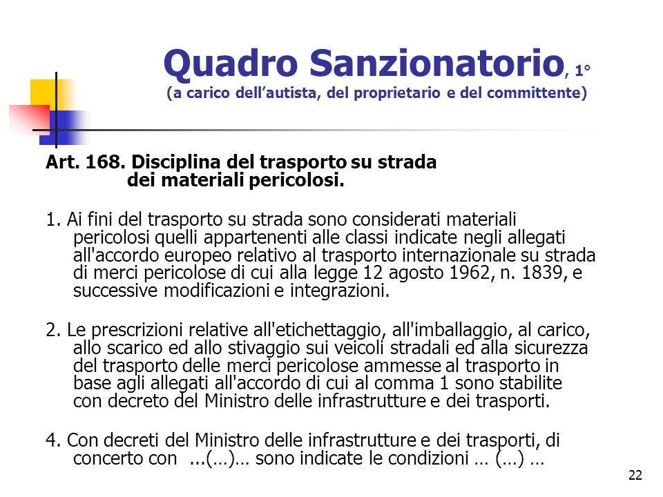 22 Quadro Sanzionatorio, 1° (a carico dellautista, del proprietario e del committente) Art. 168. Disciplina del trasporto su strada dei materiali peri