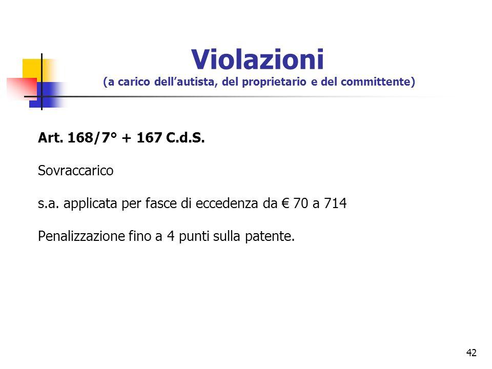 42 Art. 168/7° + 167 C.d.S. Sovraccarico s.a. applicata per fasce di eccedenza da 70 a 714 Penalizzazione fino a 4 punti sulla patente. Violazioni (a