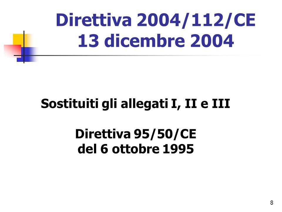 8 Direttiva 2004/112/CE 13 dicembre 2004 Sostituiti gli allegati I, II e III Direttiva 95/50/CE del 6 ottobre 1995