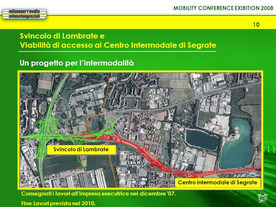 MOBILITY CONFERENCE EXIBITION 2008 10 Un progetto per lintermodalità Svincolo di Lambrate e Viabilità di accesso al Centro Intermodale di Segrate Svin