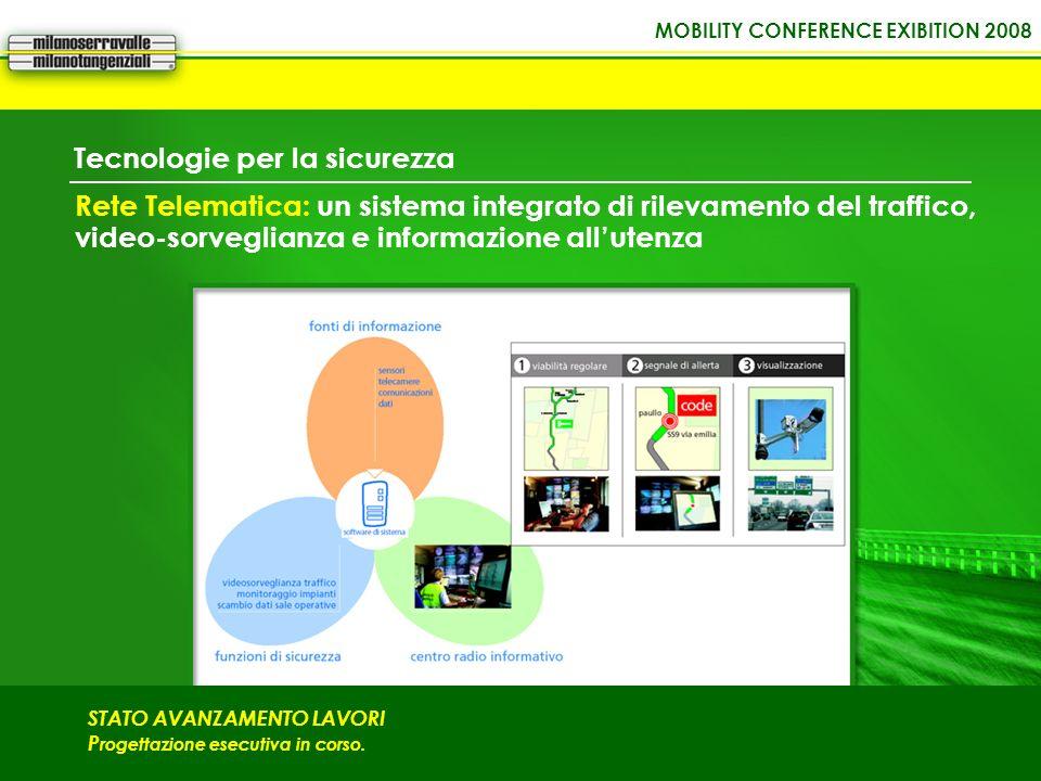 MOBILITY CONFERENCE EXIBITION 2008 11 Tecnologie per la sicurezza Rete Telematica: un sistema integrato di rilevamento del traffico, video-sorveglianz