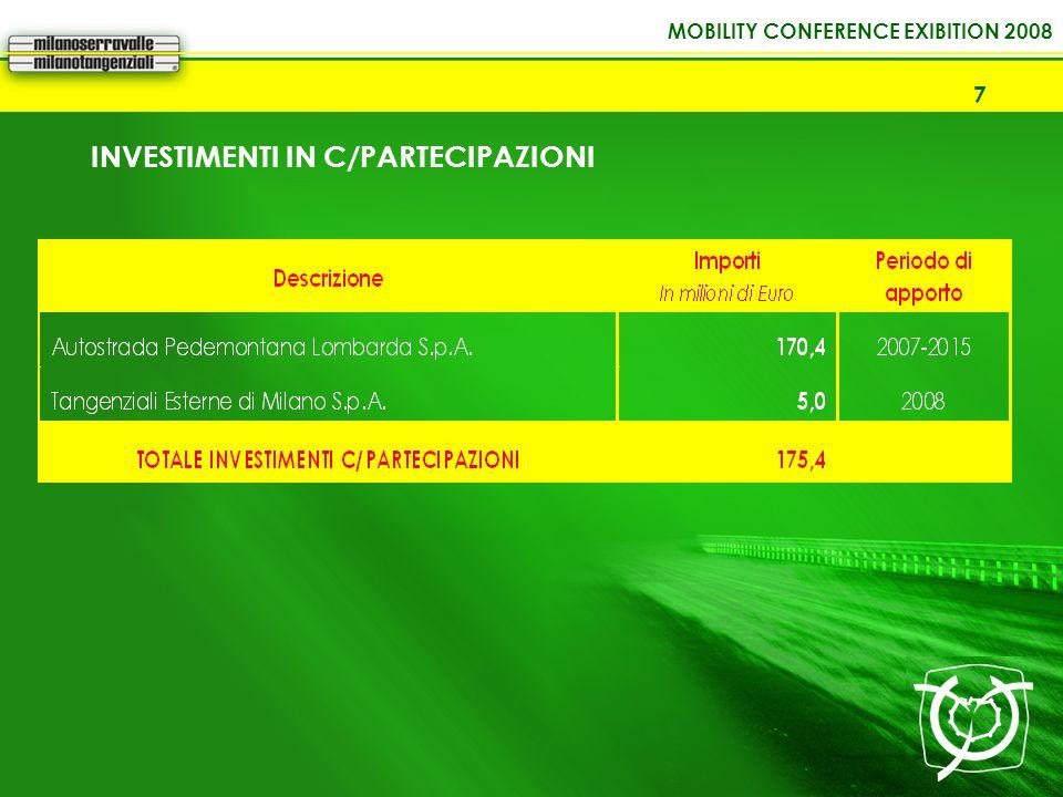 MOBILITY CONFERENCE EXIBITION 2008 7 INVESTIMENTI IN C/PARTECIPAZIONI