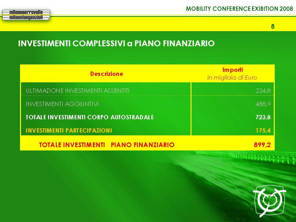 MOBILITY CONFERENCE EXIBITION 2008 8 INVESTIMENTI COMPLESSIVI a PIANO FINANZIARIO