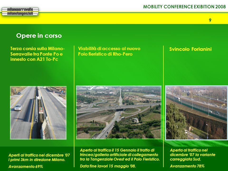 MOBILITY CONFERENCE EXIBITION 2008 9 Opere in corso Terza corsia sulla Milano- Serravalle tra Ponte Po e innesto con A21 To-Pc Aperti al traffico nel dicembre 07 i primi 3km in direzione Milano.