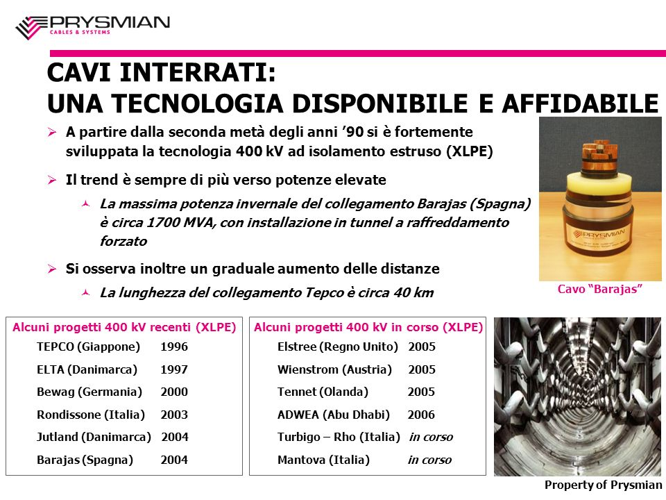 Property of Prysmian CAVI INTERRATI: UNA TECNOLOGIA DISPONIBILE E AFFIDABILE Cavo Barajas TEPCO (Giappone) 1996 ELTA (Danimarca) 1997 Bewag (Germania) 2000 Rondissone (Italia) 2003 Jutland (Danimarca) 2004 Barajas (Spagna) 2004 Elstree (Regno Unito) 2005 Wienstrom (Austria) 2005 Tennet (Olanda) 2005 ADWEA (Abu Dhabi) 2006 Turbigo – Rho (Italia) in corso Mantova (Italia) in corso Alcuni progetti 400 kV recenti (XLPE)Alcuni progetti 400 kV in corso (XLPE) A partire dalla seconda metà degli anni 90 si è fortemente sviluppata la tecnologia 400 kV ad isolamento estruso (XLPE) Il trend è sempre di più verso potenze elevate La massima potenza invernale del collegamento Barajas (Spagna) è circa 1700 MVA, con installazione in tunnel a raffreddamento forzato Si osserva inoltre un graduale aumento delle distanze La lunghezza del collegamento Tepco è circa 40 km