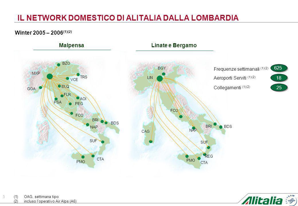 5 Winter 2005 – 2006 (1)(2) (1)OAG, settimana tipo (2)incluso loperativo Air Alps (A6) IL NETWORK DOMESTICO DI ALITALIA DALLA LOMBARDIA Malpensa MXP G