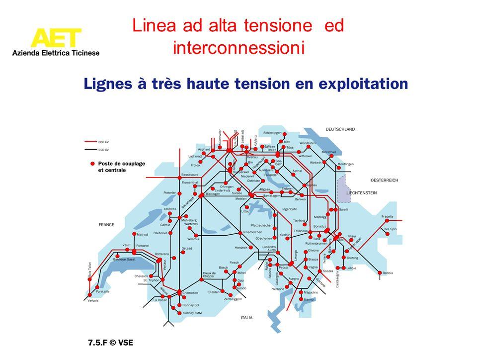 Linea ad alta tensione ed interconnessioni
