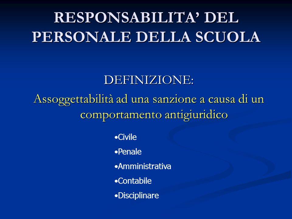 RESPONSABILITA DEL PERSONALE DELLA SCUOLA DEFINIZIONE: Assoggettabilità ad una sanzione a causa di un comportamento antigiuridico Civile Penale Ammini