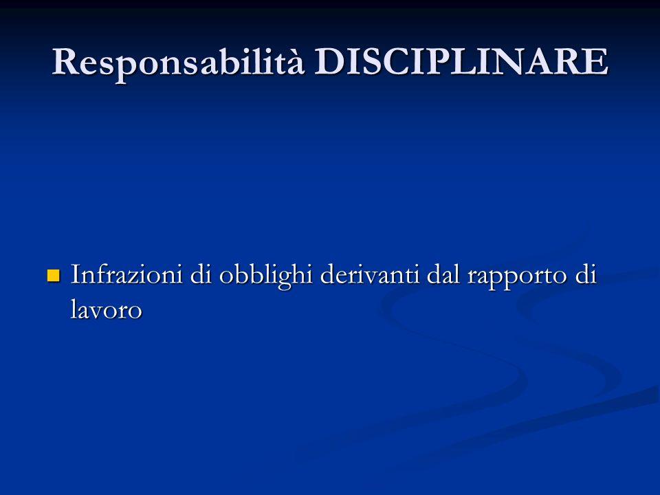 Responsabilità DISCIPLINARE Infrazioni di obblighi derivanti dal rapporto di lavoro Infrazioni di obblighi derivanti dal rapporto di lavoro
