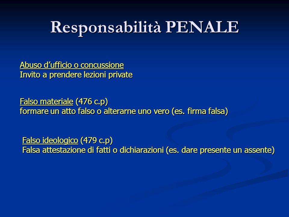 Responsabilità PENALE Abuso dufficio o concussione Invito a prendere lezioni private Falso materiale (476 c.p) formare un atto falso o alterarne uno v