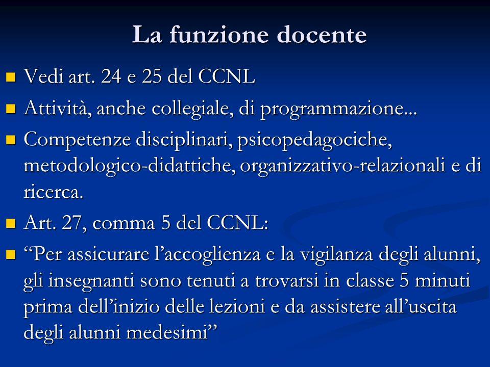 La funzione docente Vedi art. 24 e 25 del CCNL Vedi art. 24 e 25 del CCNL Attività, anche collegiale, di programmazione... Attività, anche collegiale,