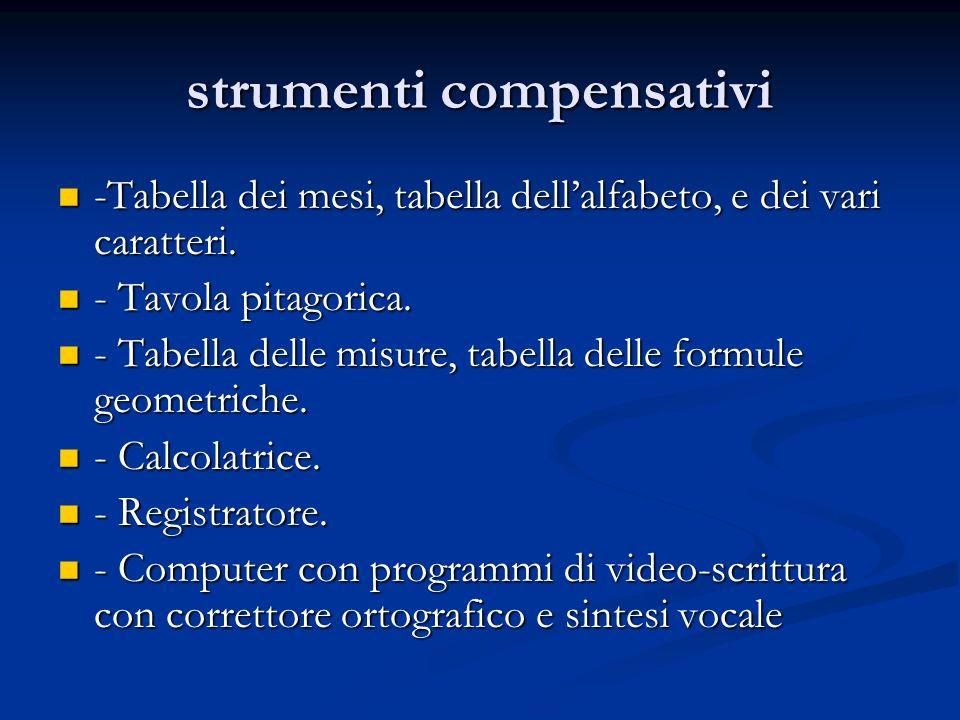 strumenti compensativi -Tabella dei mesi, tabella dellalfabeto, e dei vari caratteri. -Tabella dei mesi, tabella dellalfabeto, e dei vari caratteri. -