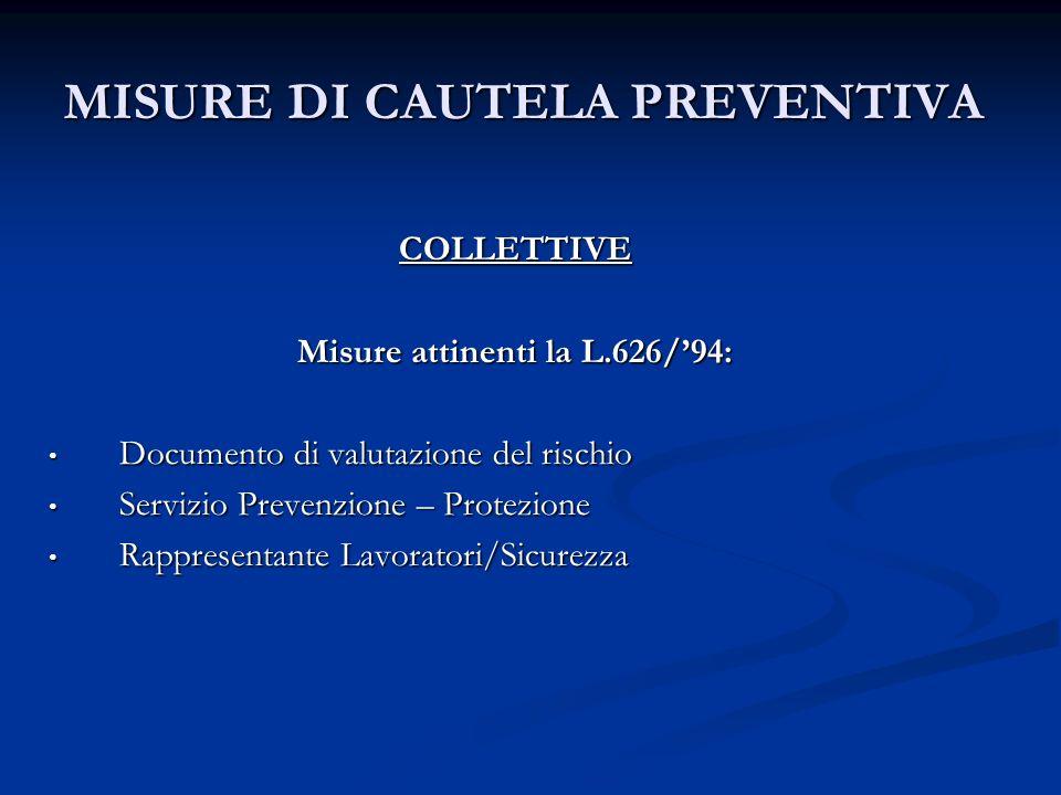 MISURE DI CAUTELA PREVENTIVA COLLETTIVE Misure attinenti la L.626/94: Documento di valutazione del rischio Documento di valutazione del rischio Serviz