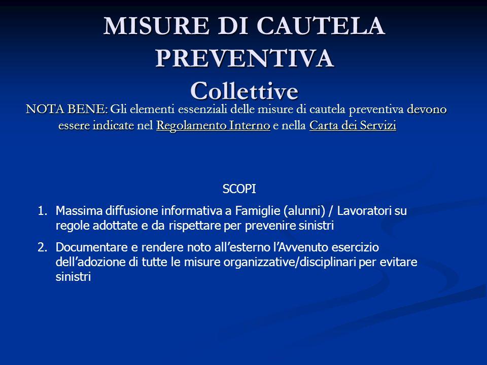 MISURE DI CAUTELA PREVENTIVA Collettive NOTA BENE: devono essere indicateRegolamento InternoCarta dei Servizi NOTA BENE: Gli elementi essenziali delle