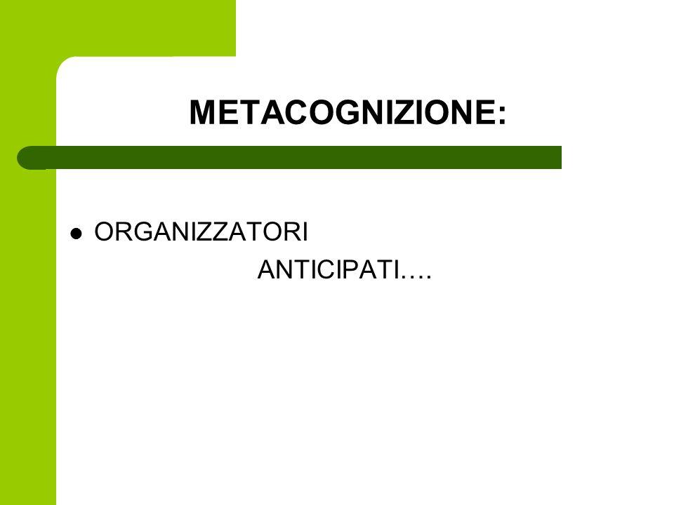 COME INTERVENIRE METACOGNIZIONE STRUMENTI COMPENSATIVI TECNICHE MNEMONICHE ATTENZIONE MOTIVAZIONE