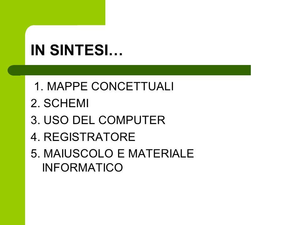 IN SINTESI… 1. MAPPE CONCETTUALI 2. SCHEMI 3. USO DEL COMPUTER 4. REGISTRATORE 5. MAIUSCOLO E MATERIALE INFORMATICO