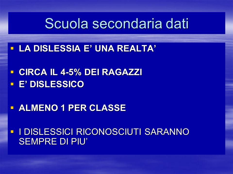 Scuola secondaria dati LA DISLESSIA E UNA REALTA LA DISLESSIA E UNA REALTA CIRCA IL 4-5% DEI RAGAZZI CIRCA IL 4-5% DEI RAGAZZI E DISLESSICO E DISLESSI