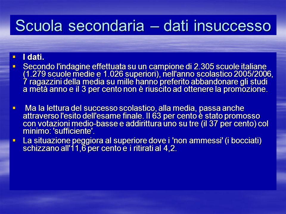 Scuola secondaria – dati insuccesso I dati. I dati. Secondo l'indagine effettuata su un campione di 2.305 scuole italiane (1.279 scuole medie e 1.026