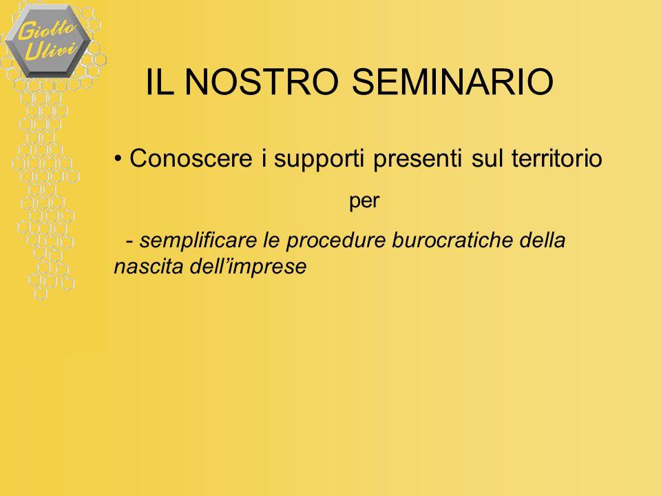 IL NOSTRO SEMINARIO Conoscere i supporti presenti sul territorio per - semplificare le procedure burocratiche della nascita dellimprese