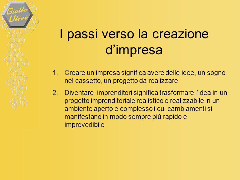 I passi verso la creazione dimpresa 1.Creare unimpresa significa avere delle idee, un sogno nel cassetto, un progetto da realizzare 2.Diventare impren
