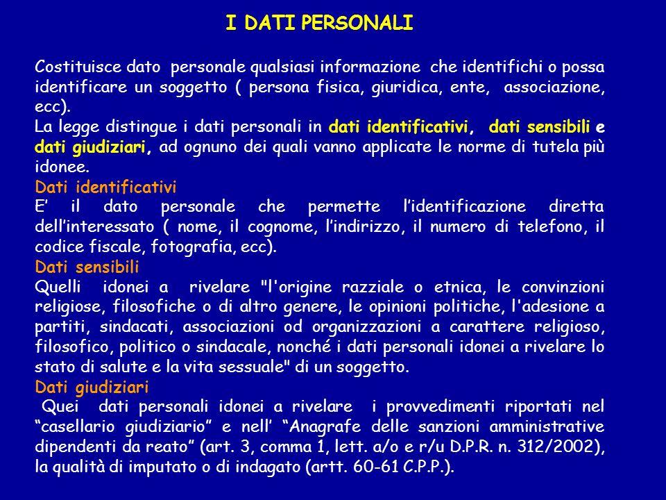 I DATI PERSONALI Costituisce dato personale qualsiasi informazione che identifichi o possa identificare un soggetto ( persona fisica, giuridica, ente,