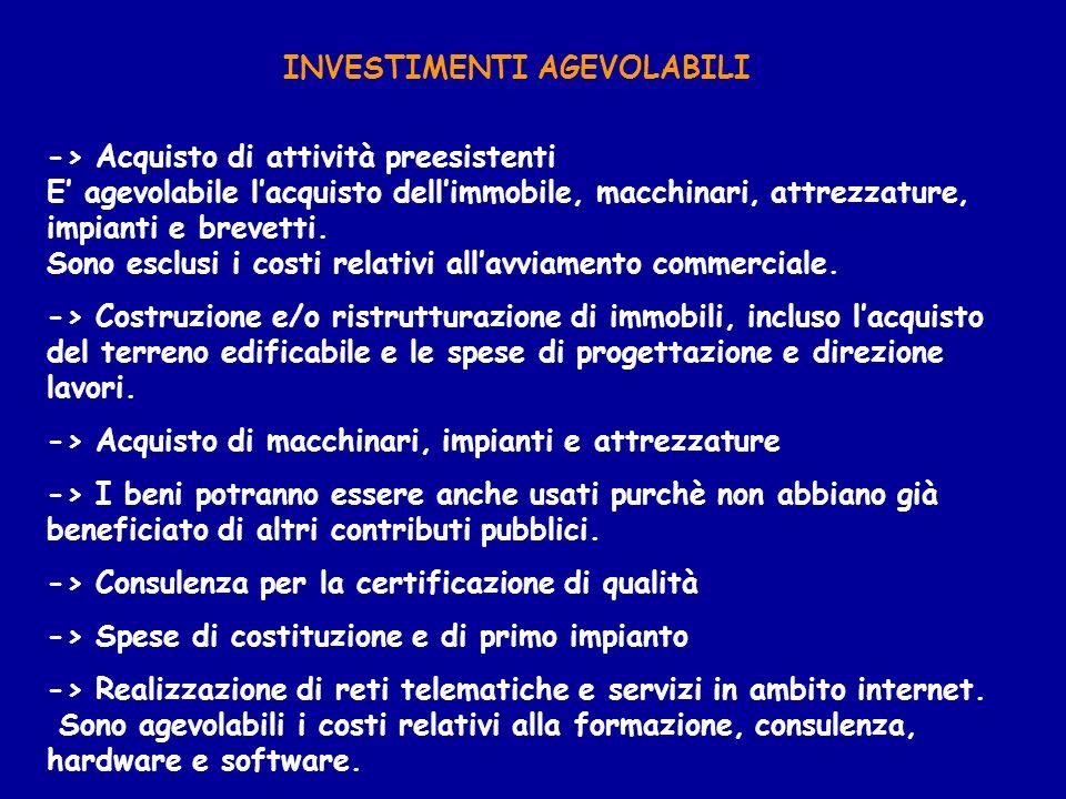 INVESTIMENTI AGEVOLABILI -> Acquisto di attività preesistenti E agevolabile lacquisto dellimmobile, macchinari, attrezzature, impianti e brevetti. Son