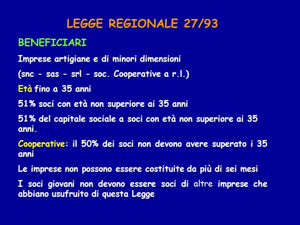 LEGGE REGIONALE 27/93 BENEFICIARI Imprese artigiane e di minori dimensioni (snc - sas - srl - soc. Cooperative a r.l.) Età fino a 35 anni 51% soci con