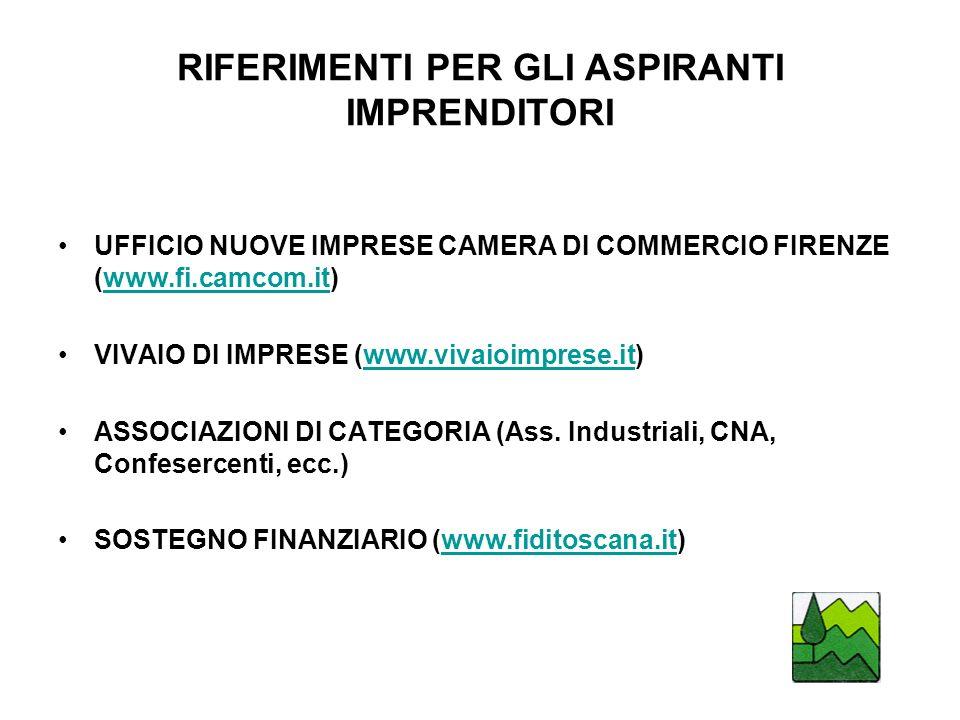 RIFERIMENTI PER GLI ASPIRANTI IMPRENDITORI UFFICIO NUOVE IMPRESE CAMERA DI COMMERCIO FIRENZE (www.fi.camcom.it)www.fi.camcom.it VIVAIO DI IMPRESE (www.vivaioimprese.it)www.vivaioimprese.it ASSOCIAZIONI DI CATEGORIA (Ass.