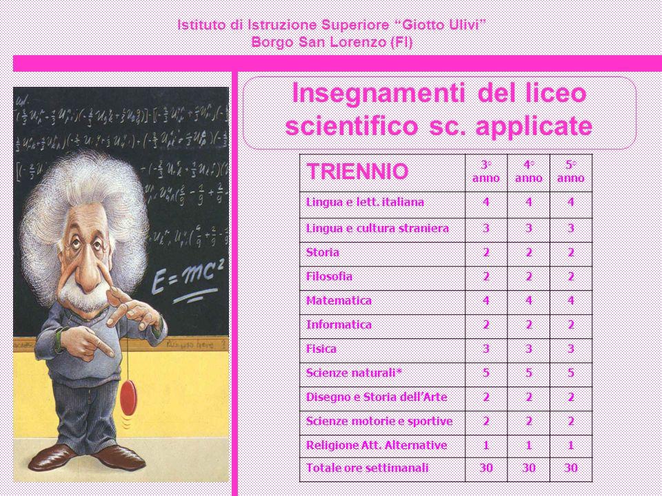Istituto di Istruzione Superiore Giotto Ulivi Borgo San Lorenzo (FI) Insegnamenti del liceo scientifico sc. applicate TRIENNIO 3° anno 4° anno 5° anno