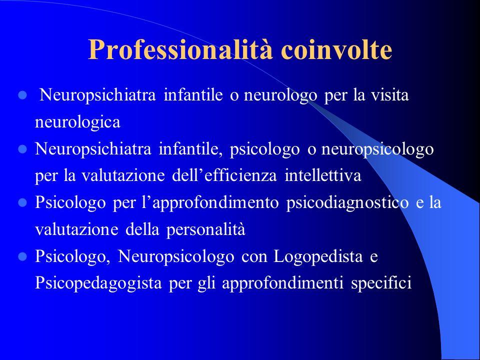 Professionalità coinvolte Neuropsichiatra infantile o neurologo per la visita neurologica Neuropsichiatra infantile, psicologo o neuropsicologo per la