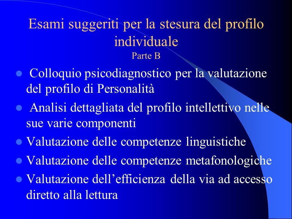 Esami suggeriti per la stesura del profilo individuale Parte B Colloquio psicodiagnostico per la valutazione del profilo di Personalità Analisi dettag