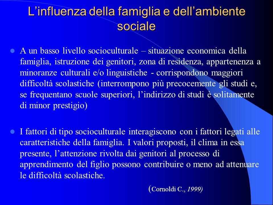 Linfluenza della famiglia e dellambiente sociale A un basso livello socioculturale – situazione economica della famiglia, istruzione dei genitori, zon