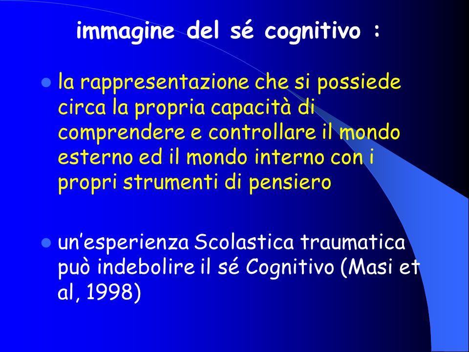 immagine del sé cognitivo : la rappresentazione che si possiede circa la propria capacità di comprendere e controllare il mondo esterno ed il mondo in