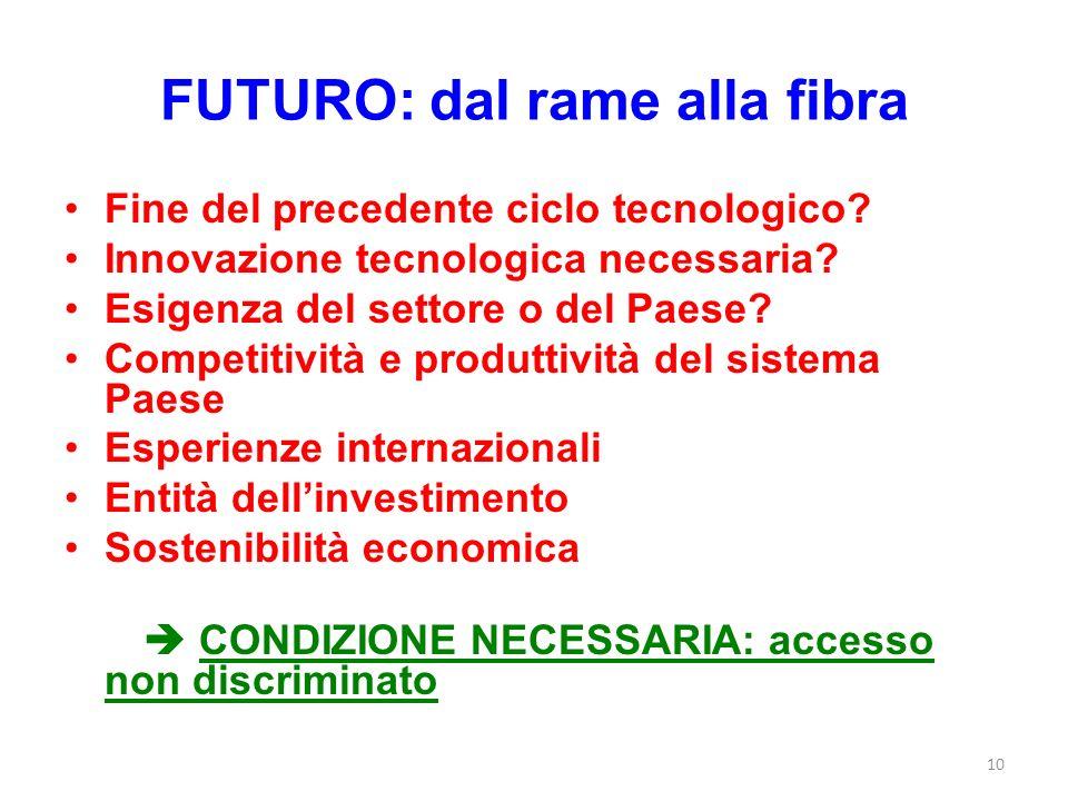 10 FUTURO: dal rame alla fibra Fine del precedente ciclo tecnologico? Innovazione tecnologica necessaria? Esigenza del settore o del Paese? Competitiv
