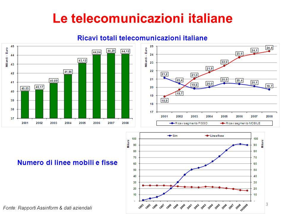 33 Le telecomunicazioni italiane Ricavi totali telecomunicazioni italiane Fonte: Rapporti Assinform & dati aziendali Numero di linee mobili e fisse