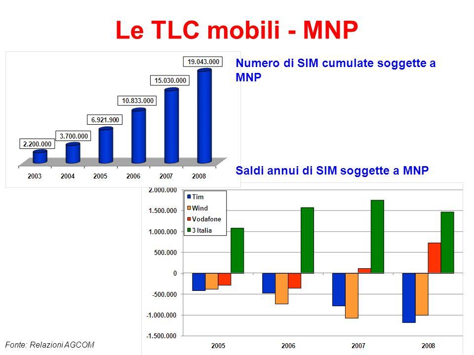 66 Le TLC mobili - MNP Numero di SIM cumulate soggette a MNP Saldi annui di SIM soggette a MNP Fonte: Relazioni AGCOM