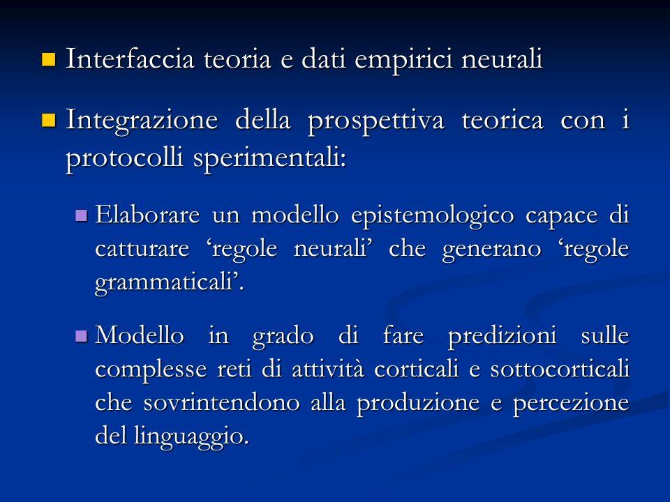 Interfaccia teoria e dati empirici neurali Interfaccia teoria e dati empirici neurali Integrazione della prospettiva teorica con i protocolli sperimen
