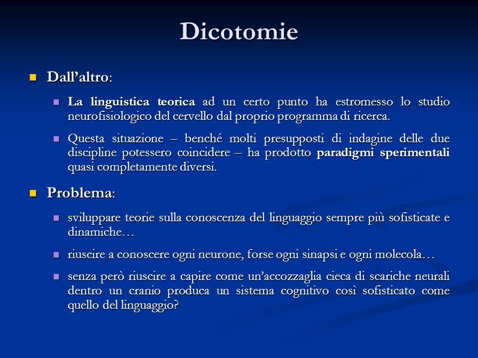 Dallaltro: Dallaltro: La linguistica teorica ad un certo punto ha estromesso lo studio neurofisiologico del cervello dal proprio programma di ricerca.
