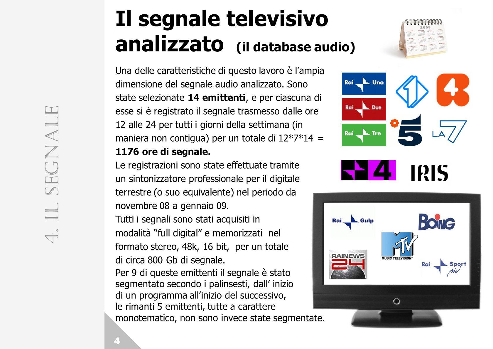 Il segnale televisivo analizzato (il database audio) 4 Una delle caratteristiche di questo lavoro è lampia dimensione del segnale audio analizzato.