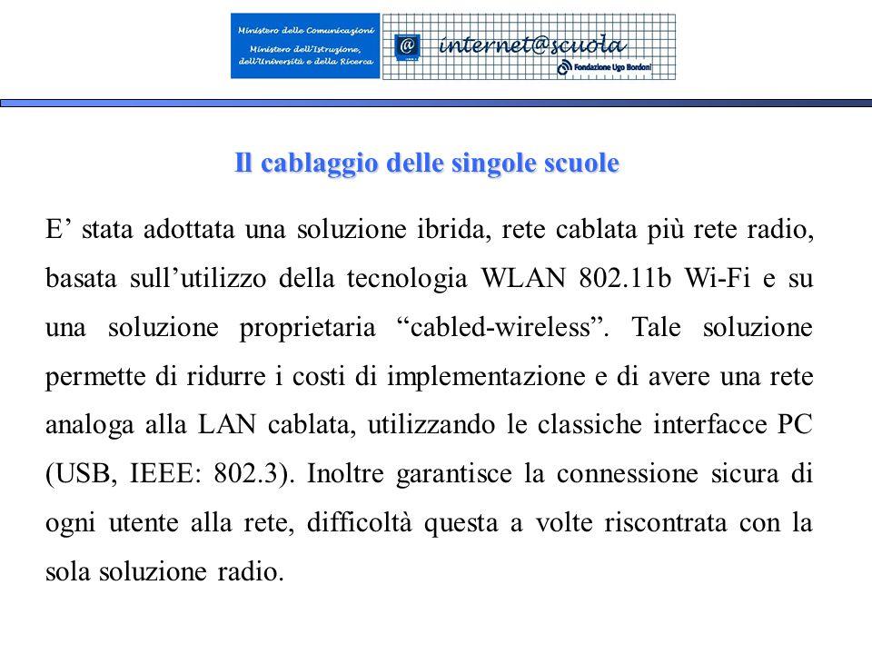 19 Il cablaggio delle singole scuole E stata adottata una soluzione ibrida, rete cablata più rete radio, basata sullutilizzo della tecnologia WLAN 802.11b Wi-Fi e su una soluzione proprietaria cabled-wireless.