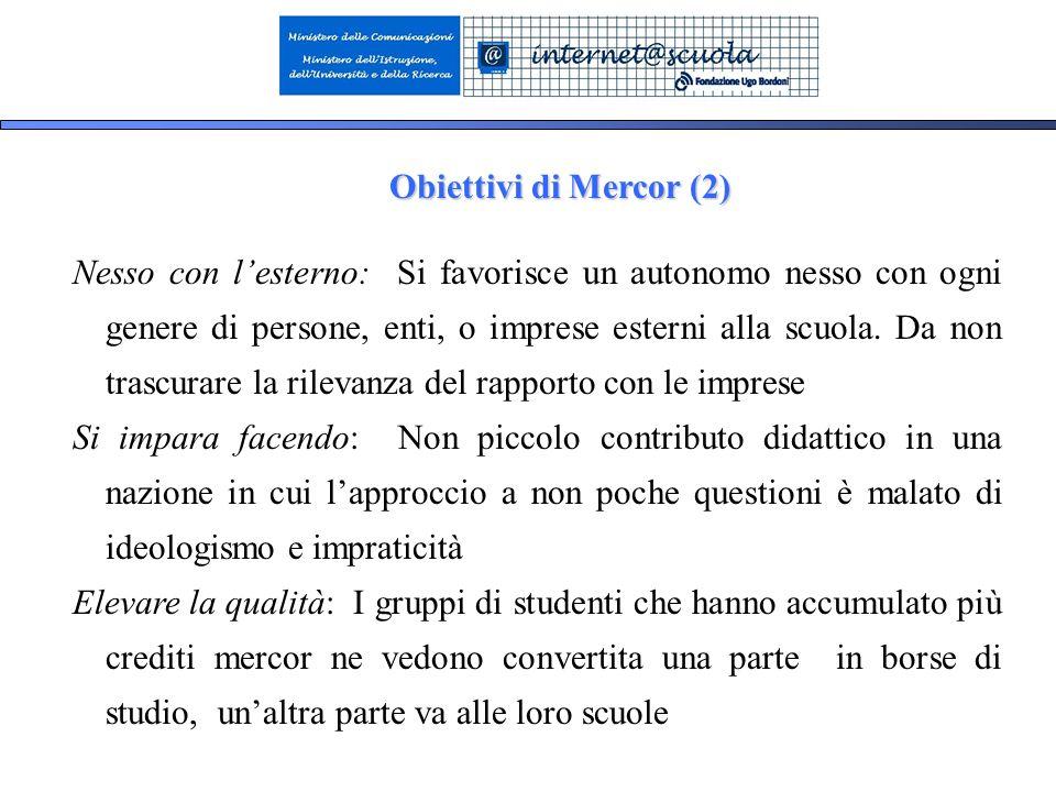 24 Nesso con lesterno: Si favorisce un autonomo nesso con ogni genere di persone, enti, o imprese esterni alla scuola.
